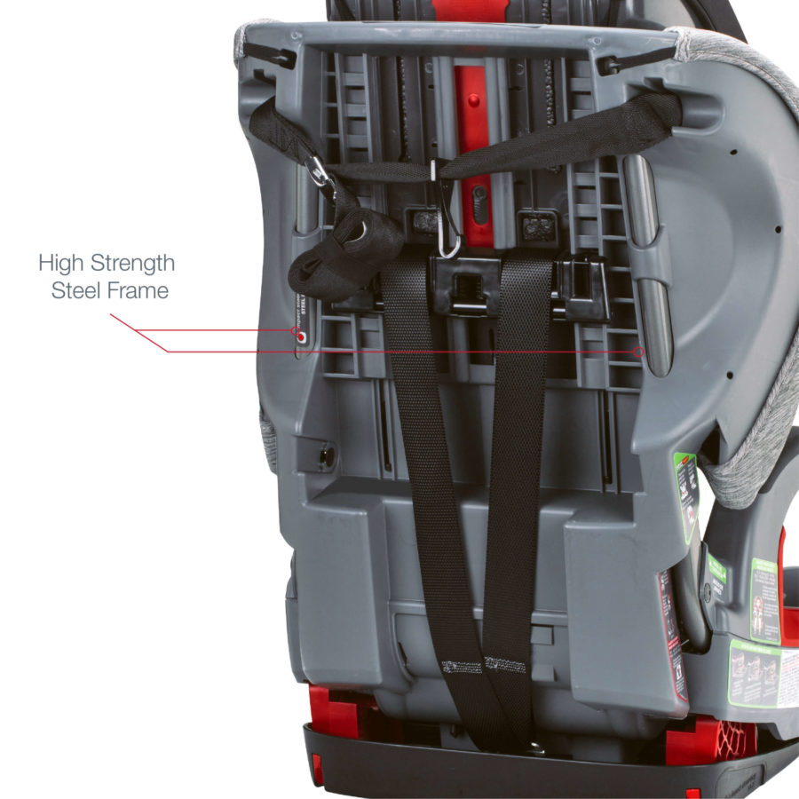 High Strength Steel Frame