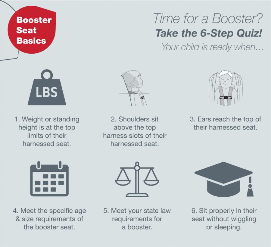 Booster Basics 6-Step Quiz