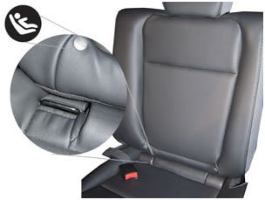 Lower Anchors in your vehicle